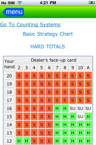 Screenshot Blackjack XXI (m)